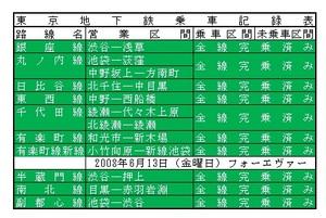2016.2.21東京メトロ.jpg