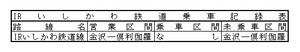 2016.2.19 IRいしかわ鉄道.jpg