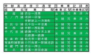 2016.2.20営団地下鉄.jpg
