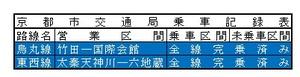 2016.2.24京都市交通局.jpg