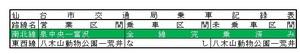 2016.2.27仙台市交通局.jpg