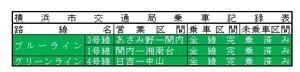 2016.2.29横浜市交通局.jpg