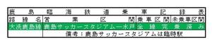 2016.2.6 鹿島臨海鉄道.jpg