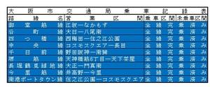 2016.3.1大阪市交通局.jpg